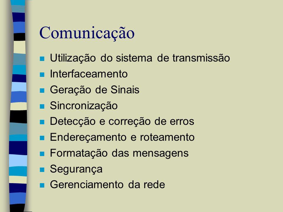 Comunicação Utilização do sistema de transmissão Interfaceamento