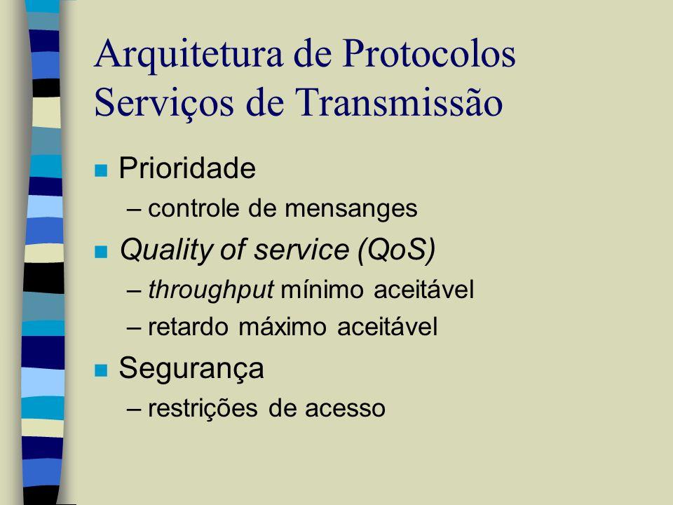 Arquitetura de Protocolos Serviços de Transmissão