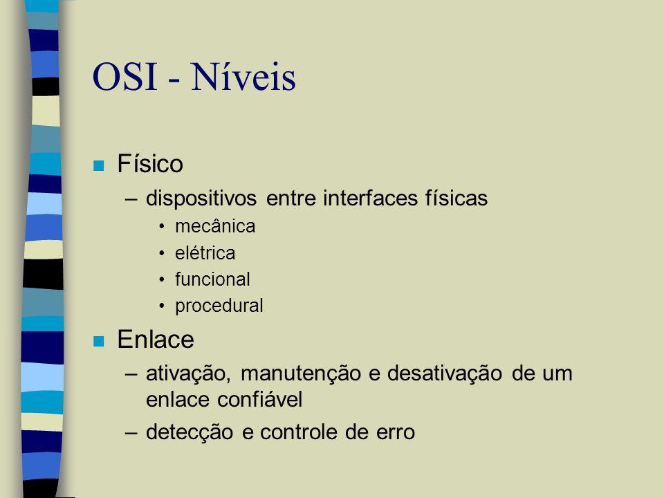 OSI - Níveis Físico Enlace dispositivos entre interfaces físicas