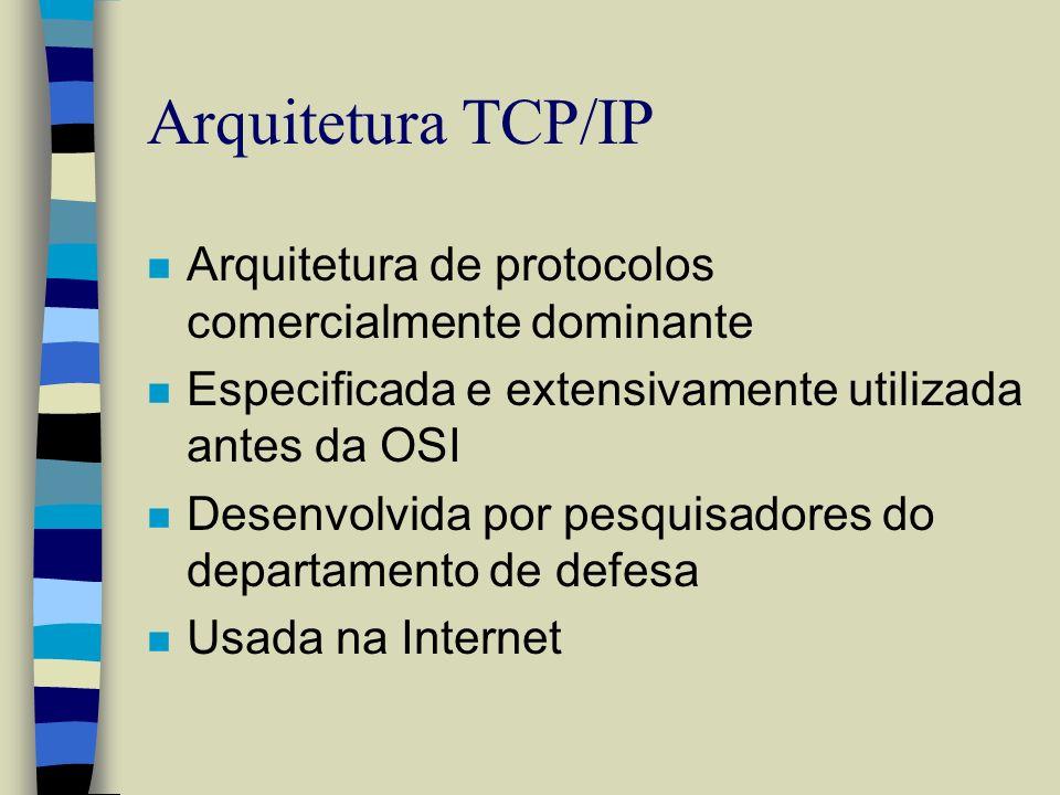 Arquitetura TCP/IP Arquitetura de protocolos comercialmente dominante