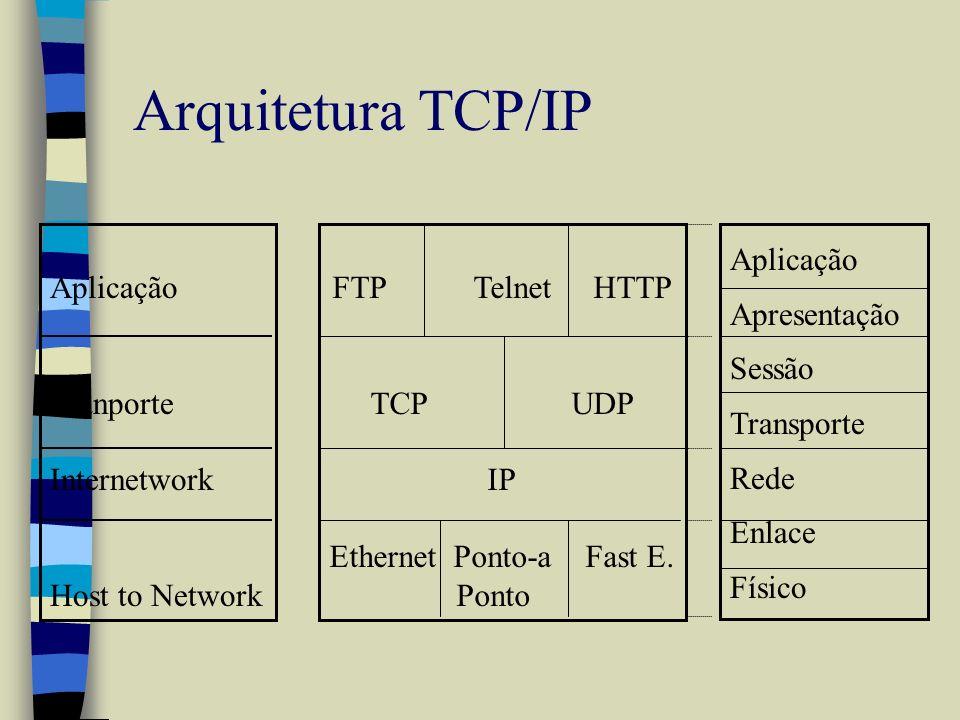 Ethernet Ponto-a Fast E.