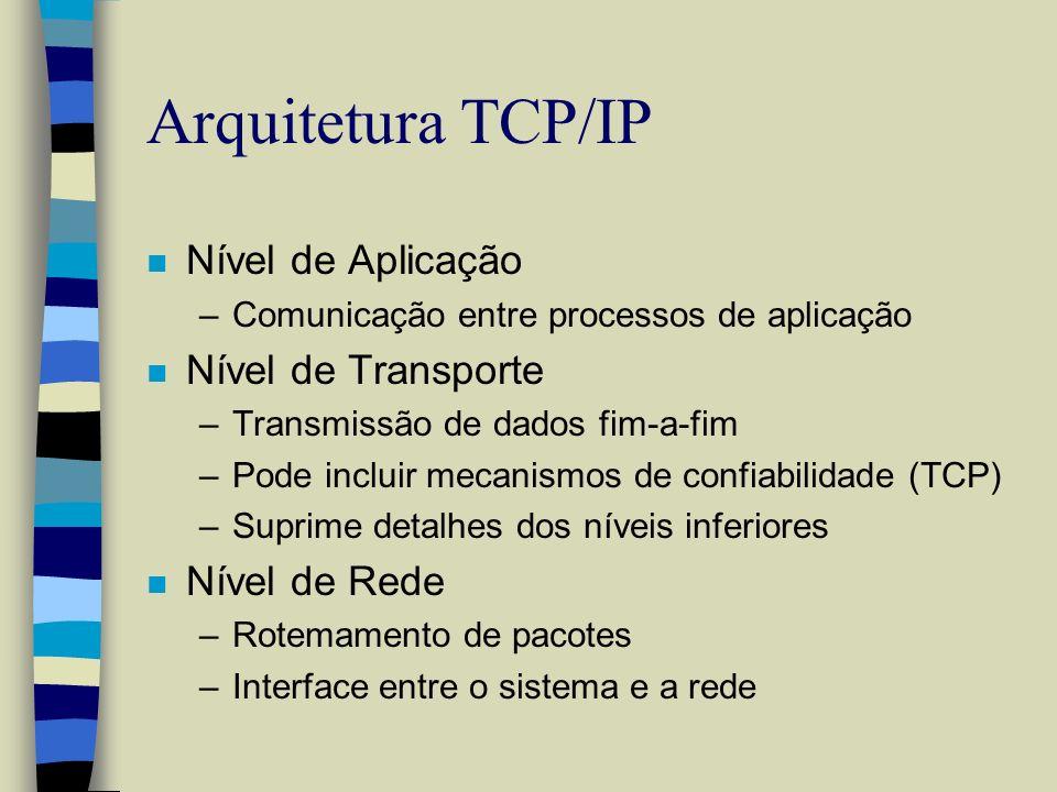 Arquitetura TCP/IP Nível de Aplicação Nível de Transporte