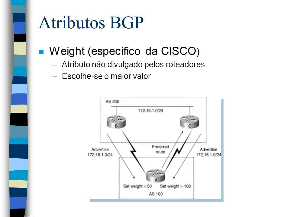 Atributos BGP Weight (específico da CISCO)