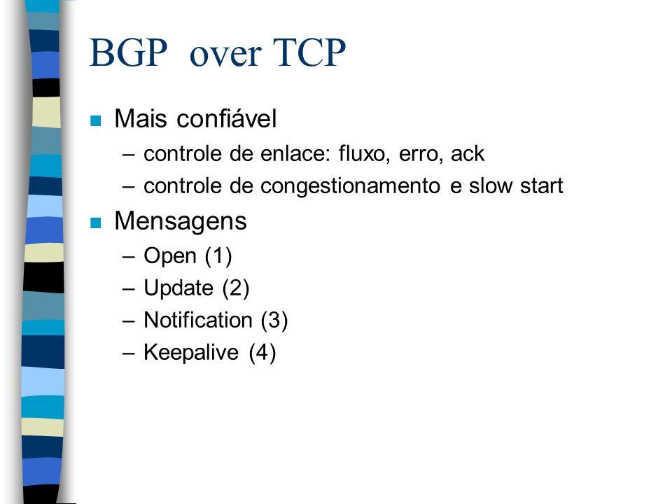 BGP over TCP Mais confiável Mensagens