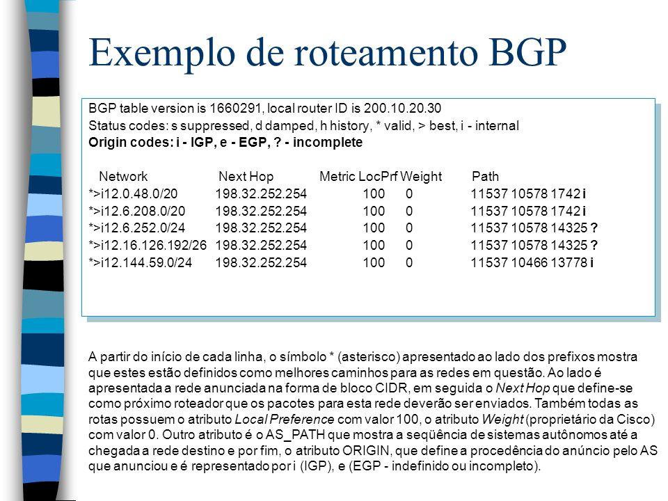 Exemplo de roteamento BGP