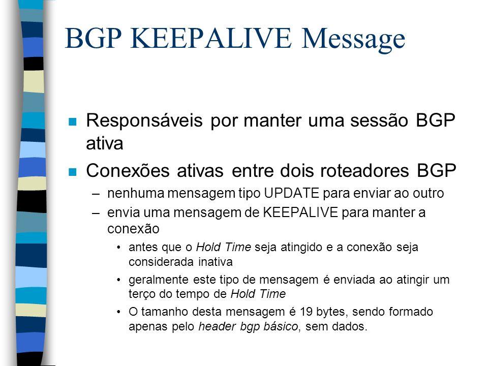 BGP KEEPALIVE Message Responsáveis por manter uma sessão BGP ativa