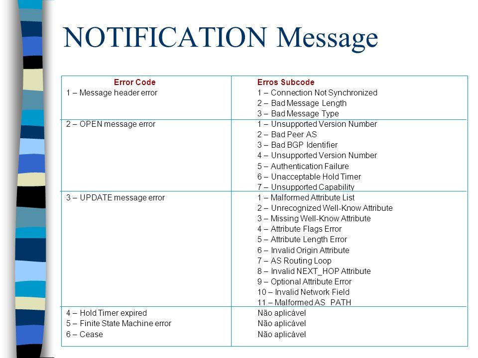 NOTIFICATION Message Error Code Erros Subcode