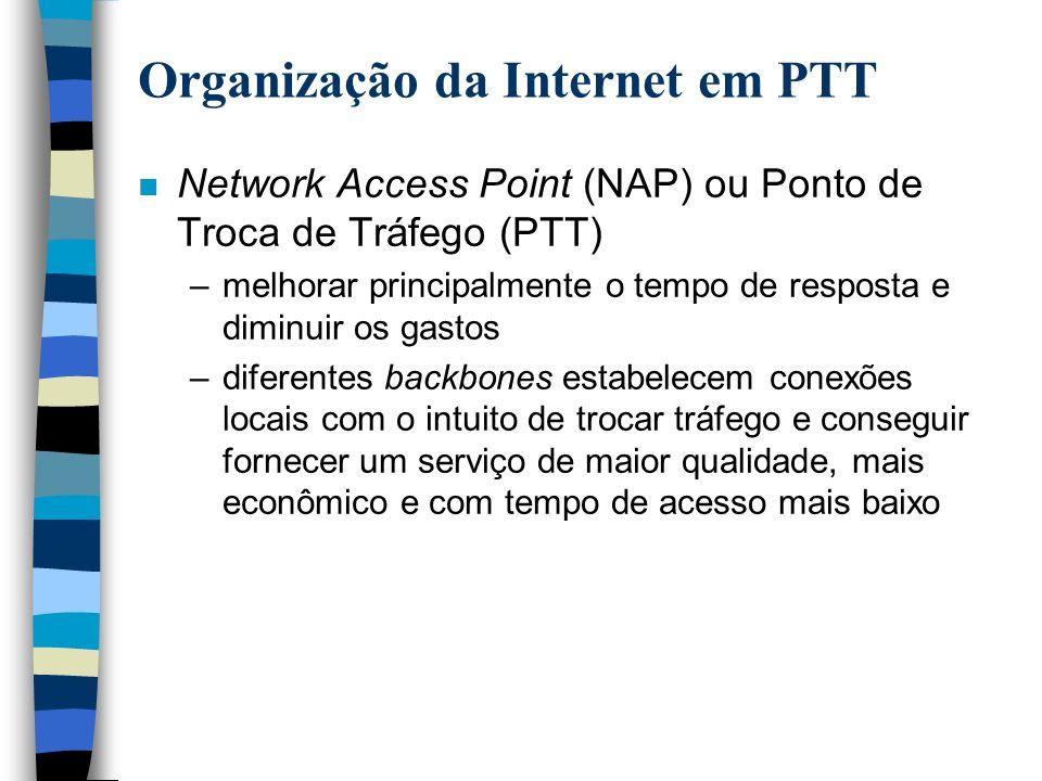 Organização da Internet em PTT