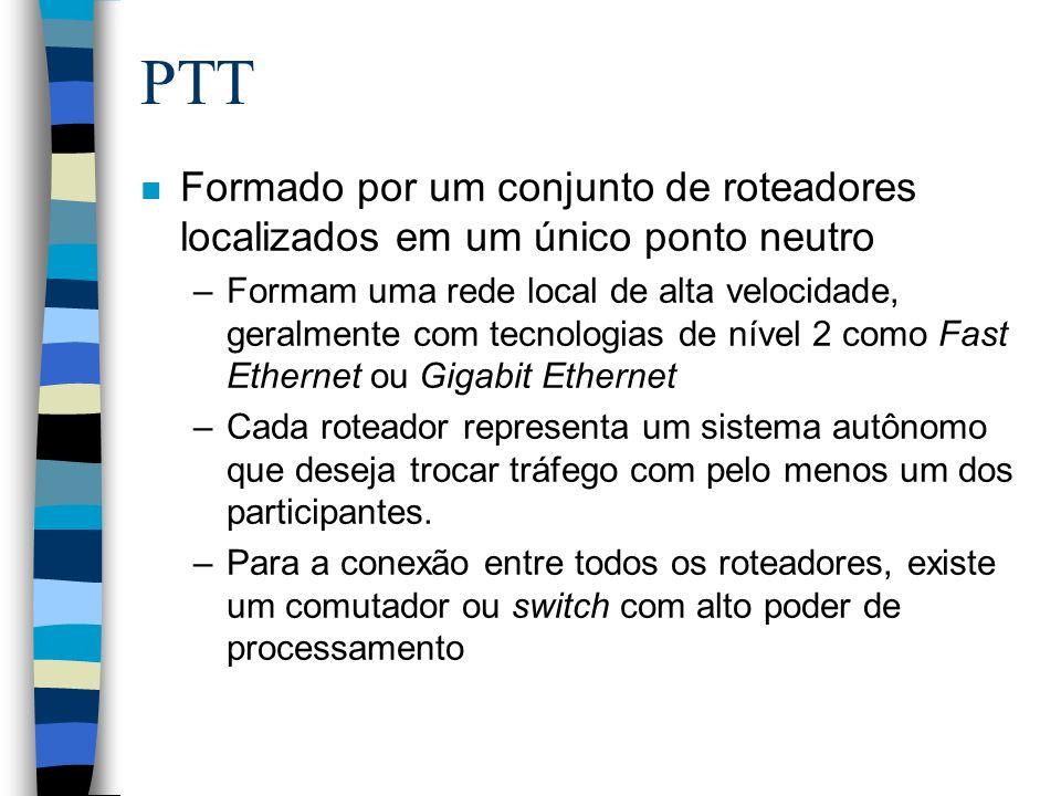 PTT Formado por um conjunto de roteadores localizados em um único ponto neutro.