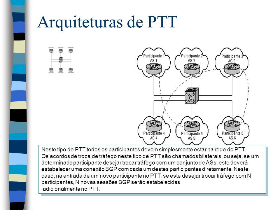 Arquiteturas de PTT Neste tipo de PTT todos os participantes devem simplesmente estar na rede do PTT.