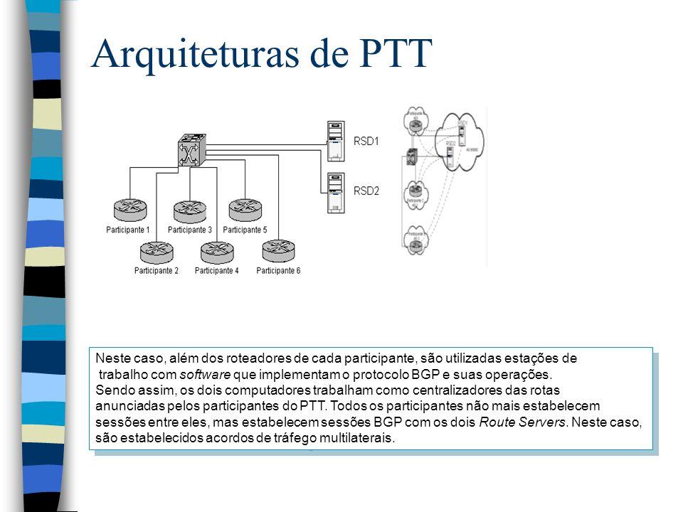 Arquiteturas de PTT Neste caso, além dos roteadores de cada participante, são utilizadas estações de.