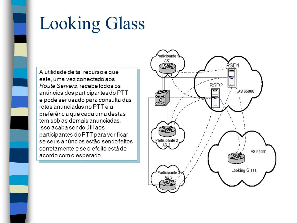 Looking Glass A utilidade de tal recurso é que