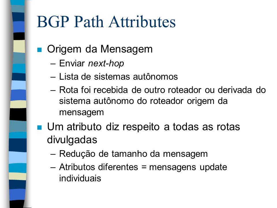 BGP Path Attributes Origem da Mensagem