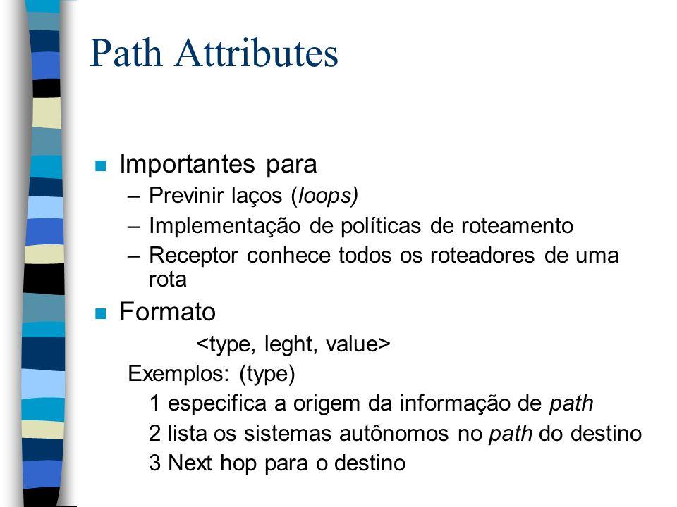 Path Attributes Importantes para Formato Previnir laços (loops)