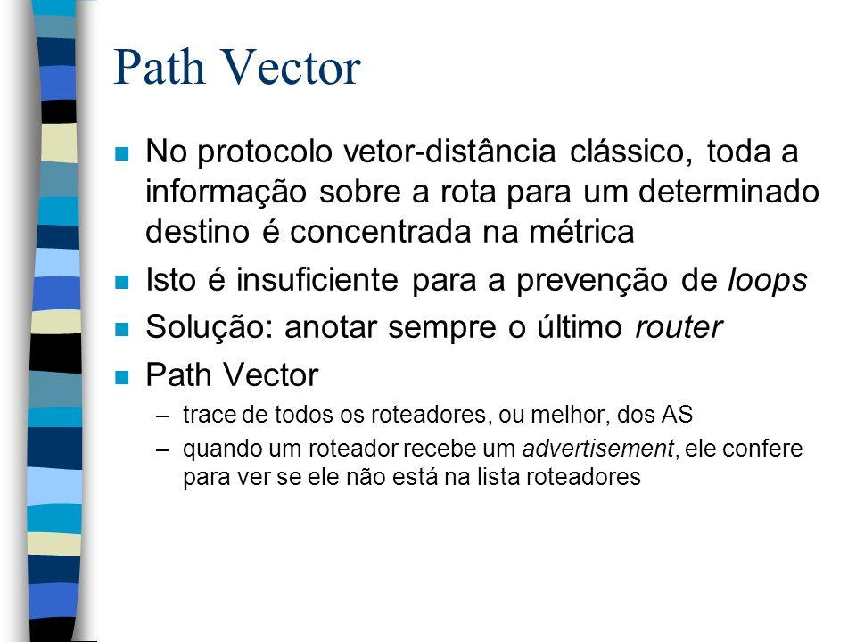 Path Vector No protocolo vetor-distância clássico, toda a informação sobre a rota para um determinado destino é concentrada na métrica.