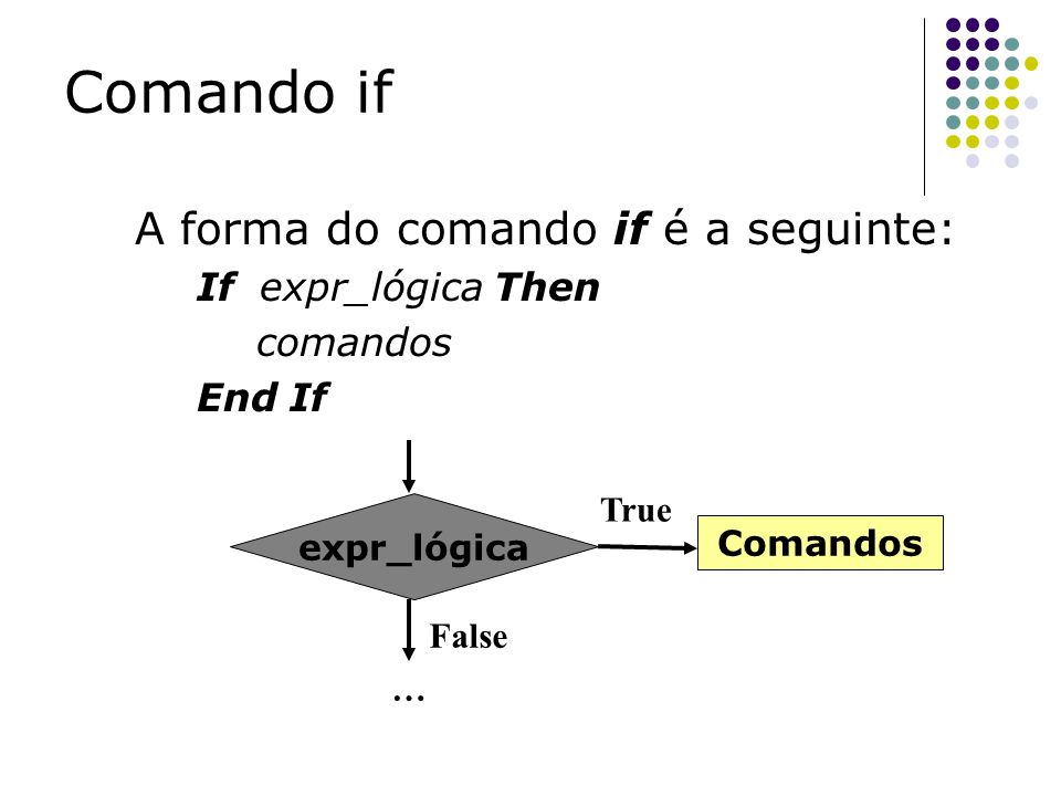 Comando if A forma do comando if é a seguinte: If expr_lógica Then