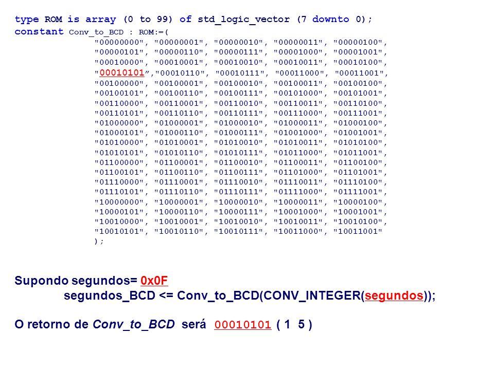 segundos_BCD <= Conv_to_BCD(CONV_INTEGER(segundos));