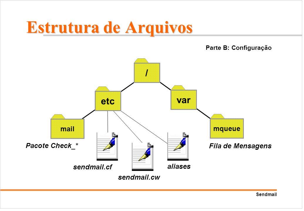 Estrutura de Arquivos / var etc mail mqueue Pacote Check_*