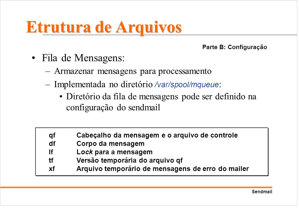 Etrutura de Arquivos Fila de Mensagens: