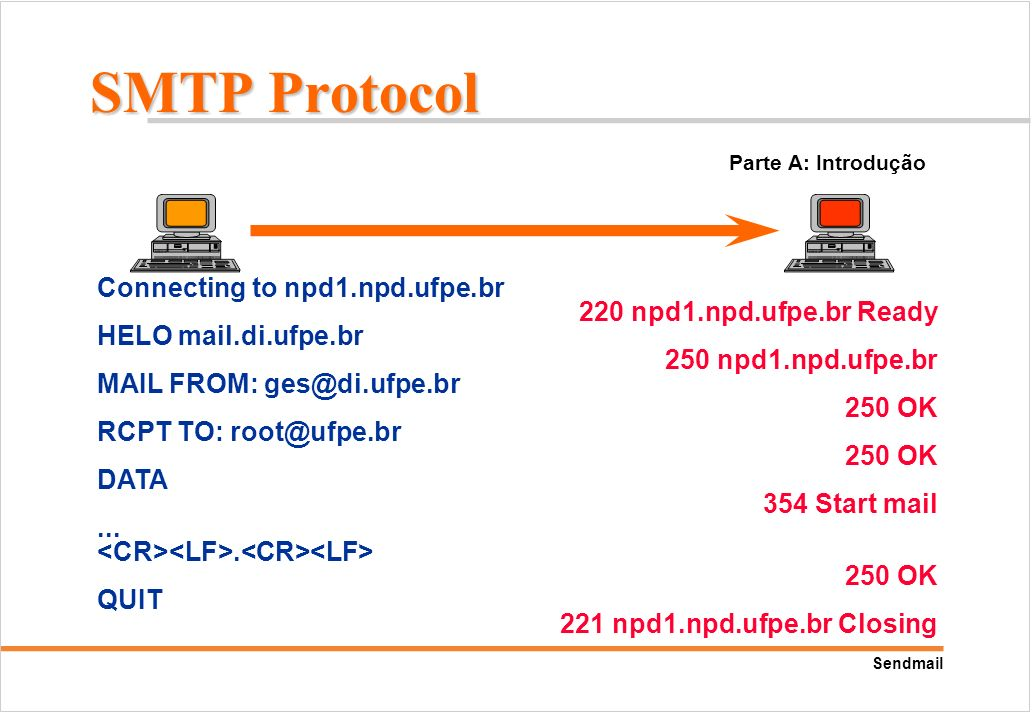 SMTP Protocol Connecting to npd1.npd.ufpe.br
