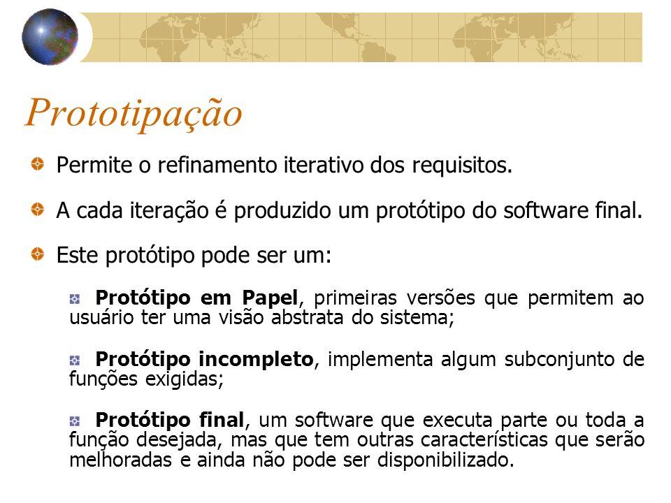 Prototipação Permite o refinamento iterativo dos requisitos.