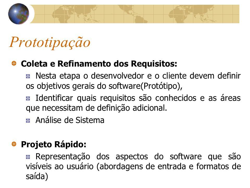 Prototipação Coleta e Refinamento dos Requisitos: