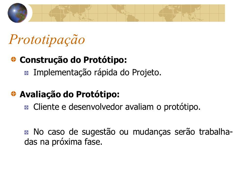 Prototipação Construção do Protótipo: Implementação rápida do Projeto.