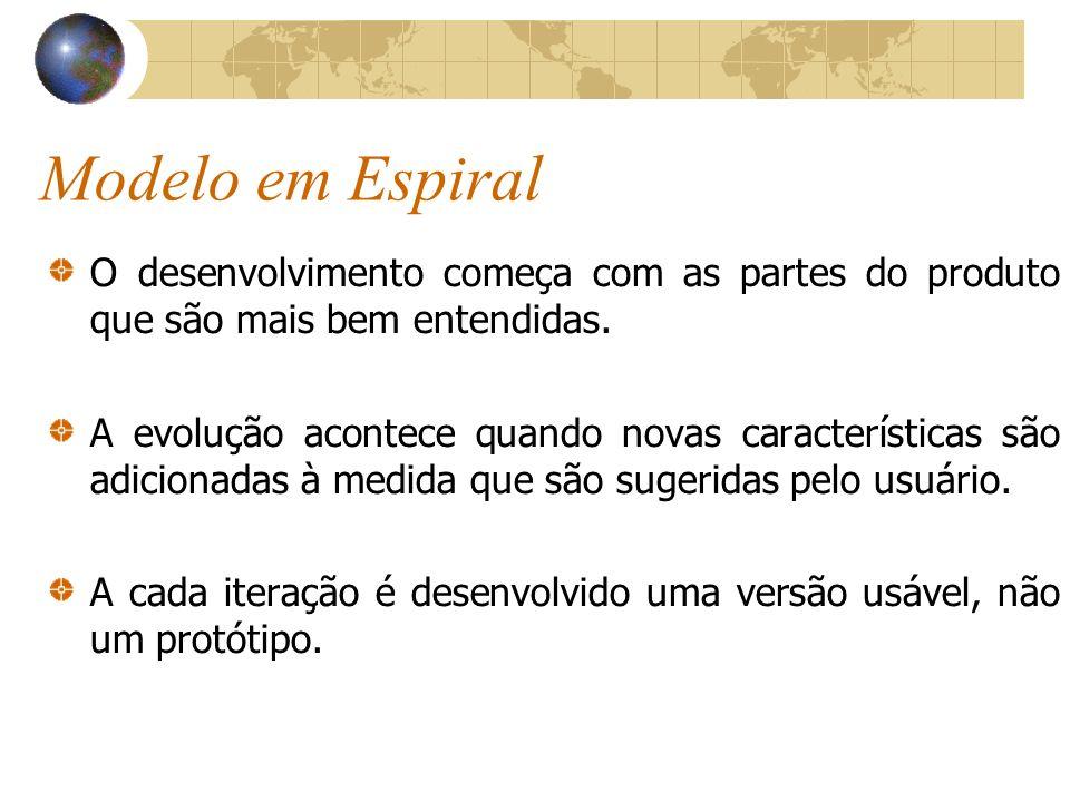 Modelo em EspiralO desenvolvimento começa com as partes do produto que são mais bem entendidas.