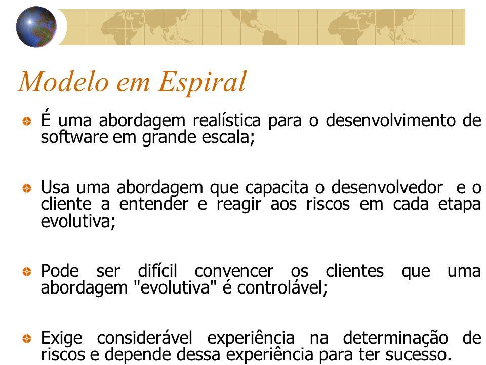 Modelo em EspiralÉ uma abordagem realística para o desenvolvimento de software em grande escala;