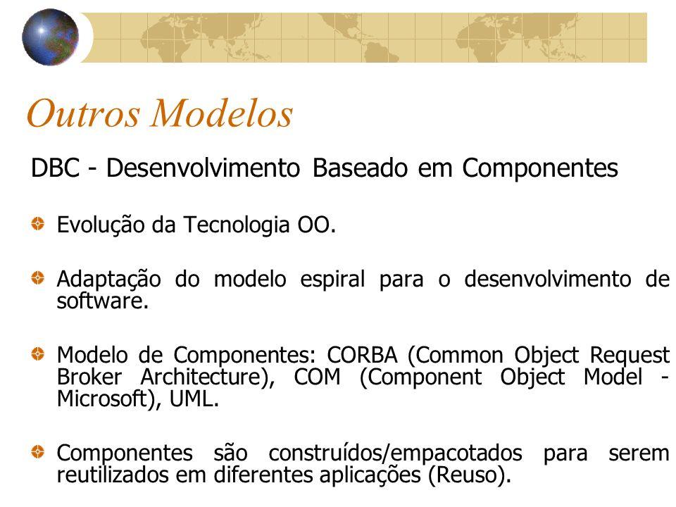 Outros Modelos DBC - Desenvolvimento Baseado em Componentes