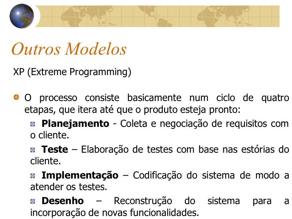 Outros Modelos XP (Extreme Programming)