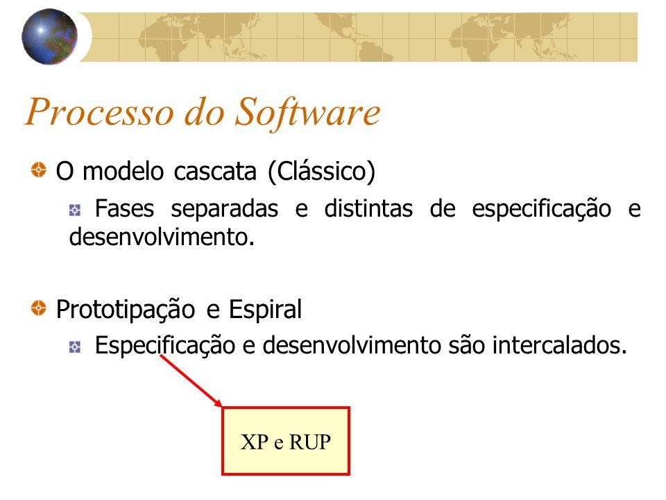 Processo do Software O modelo cascata (Clássico)