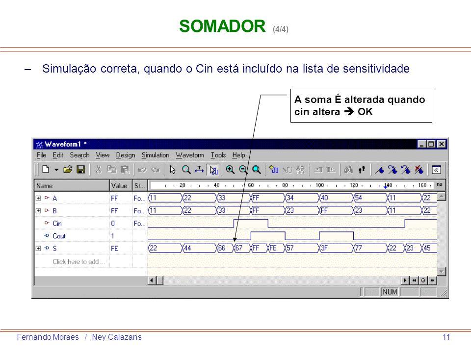 SOMADOR (4/4) Simulação correta, quando o Cin está incluído na lista de sensitividade.