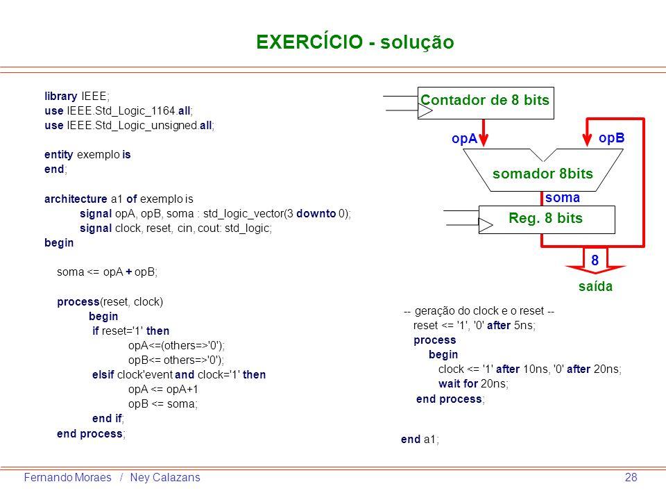 EXERCÍCIO - solução Contador de 8 bits somador 8bits Reg. 8 bits 8 opA