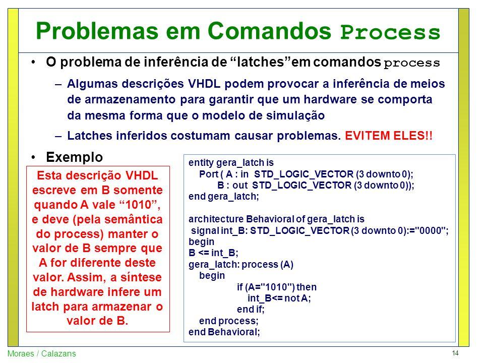 Problemas em Comandos Process