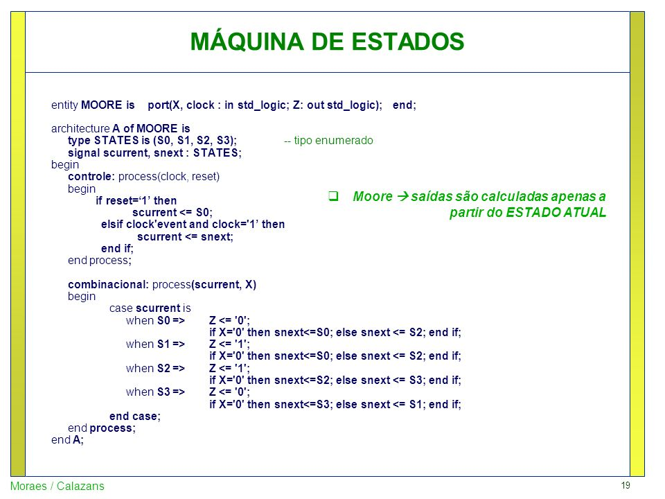 MÁQUINA DE ESTADOSentity MOORE is port(X, clock : in std_logic; Z: out std_logic); end; architecture A of MOORE is.