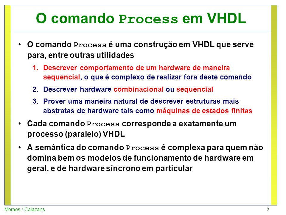 O comando Process em VHDL