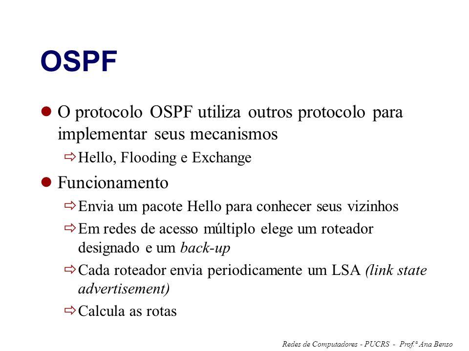 OSPF O protocolo OSPF utiliza outros protocolo para implementar seus mecanismos. Hello, Flooding e Exchange.