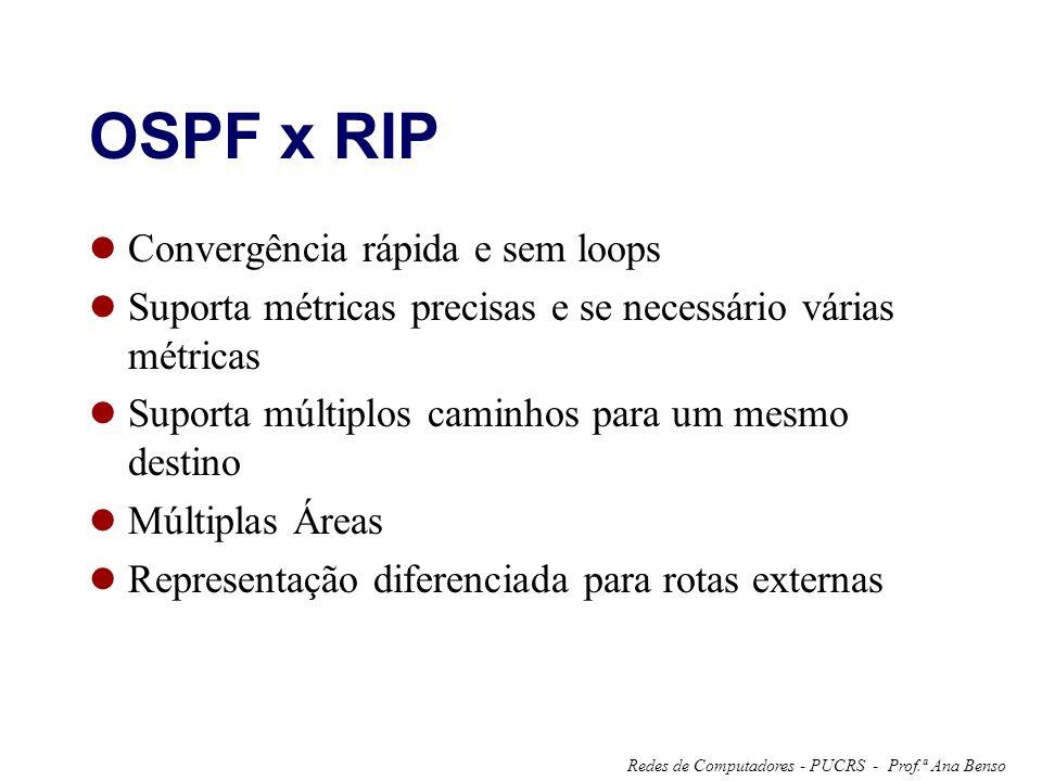 OSPF x RIP Convergência rápida e sem loops