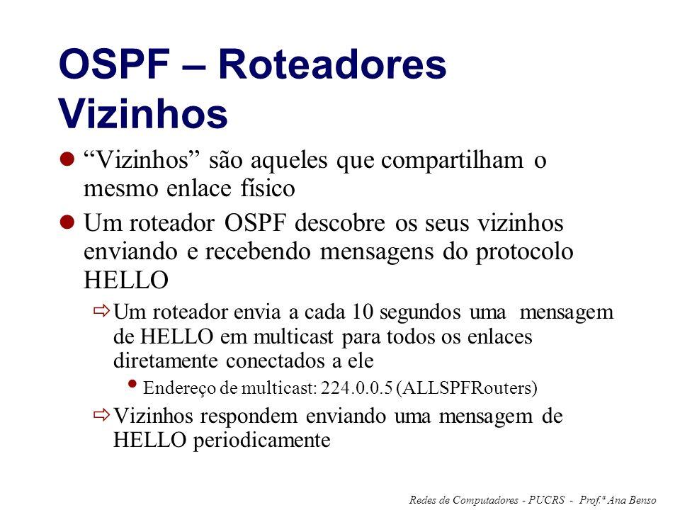 OSPF – Roteadores Vizinhos