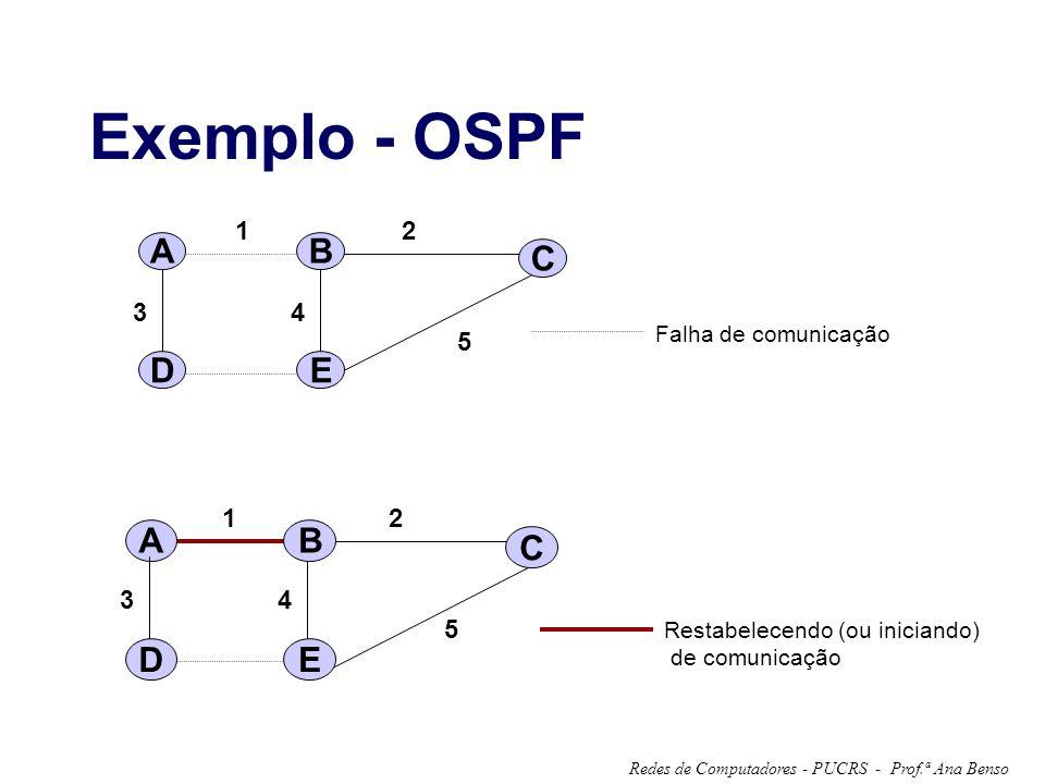 Exemplo - OSPF A B C D E A B C D E 1 2 3 4 5 1 2 3 4 5