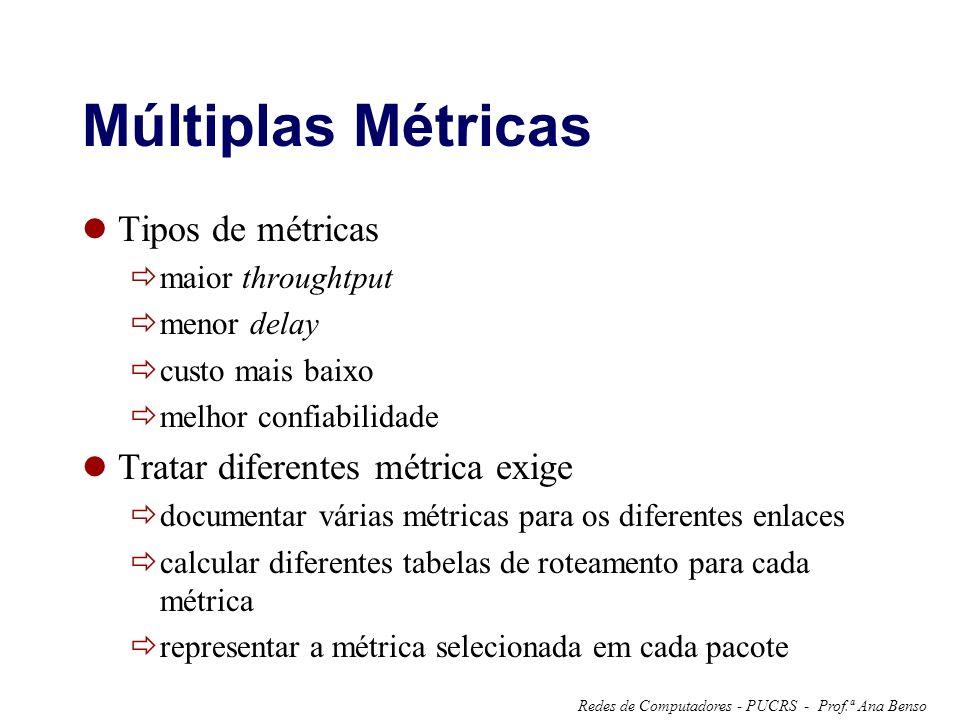Múltiplas Métricas Tipos de métricas Tratar diferentes métrica exige