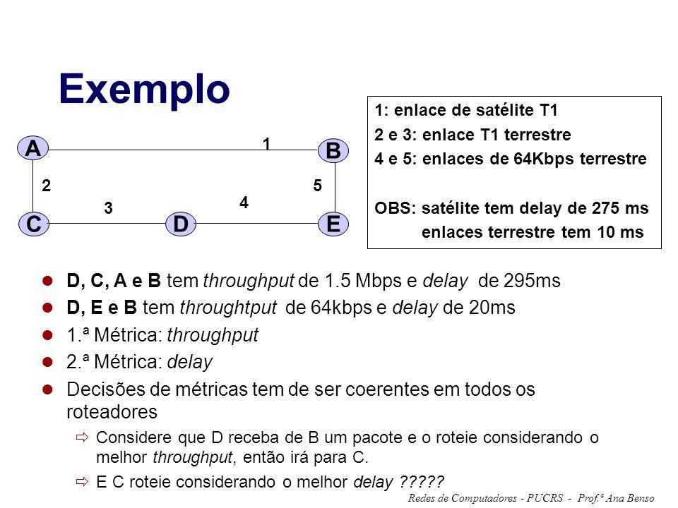 Exemplo 1: enlace de satélite T1. 2 e 3: enlace T1 terrestre. 4 e 5: enlaces de 64Kbps terrestre.