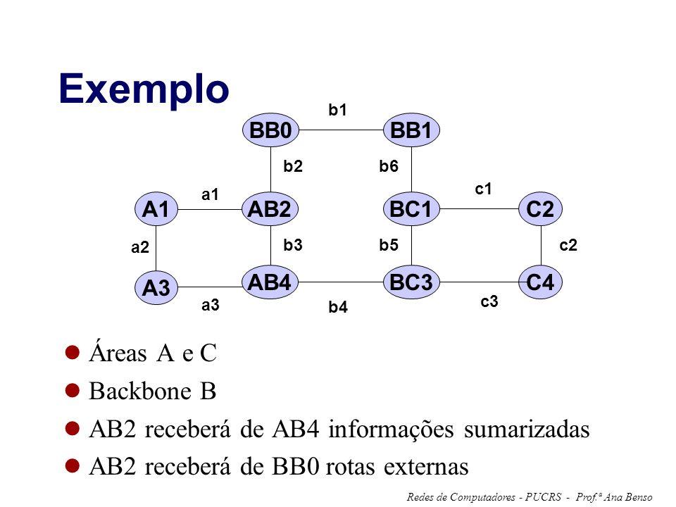 Exemplo Áreas A e C Backbone B