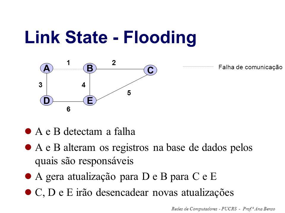 Link State - Flooding A e B detectam a falha