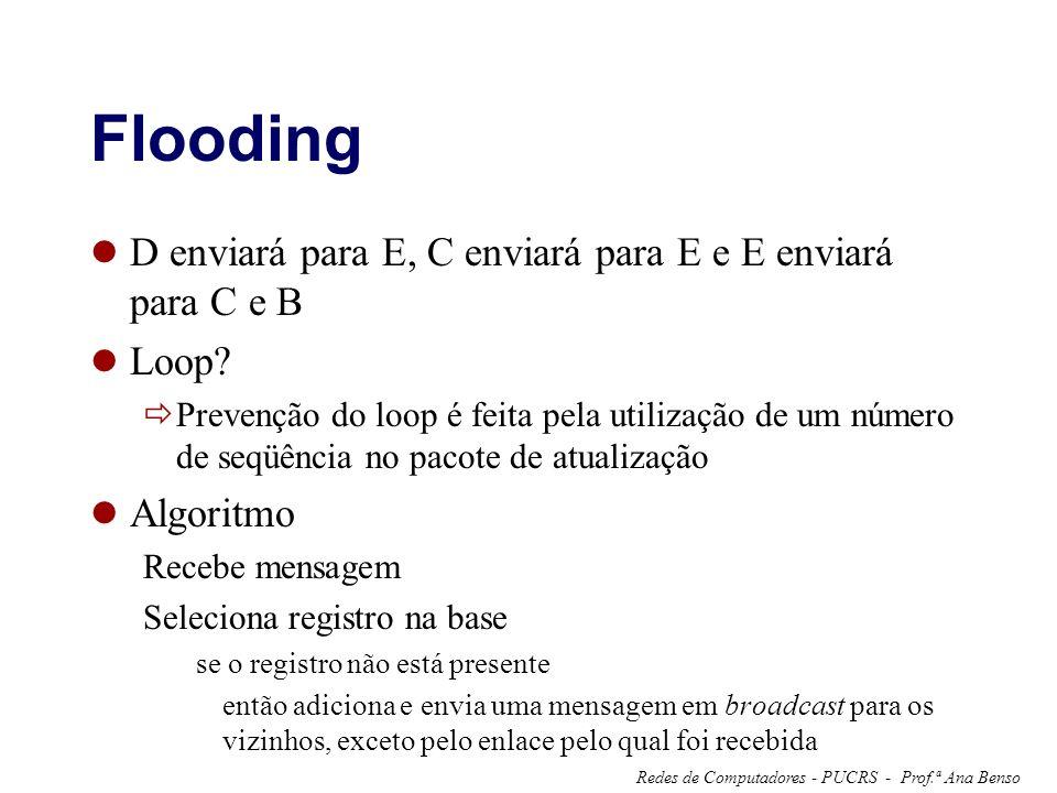 Flooding D enviará para E, C enviará para E e E enviará para C e B
