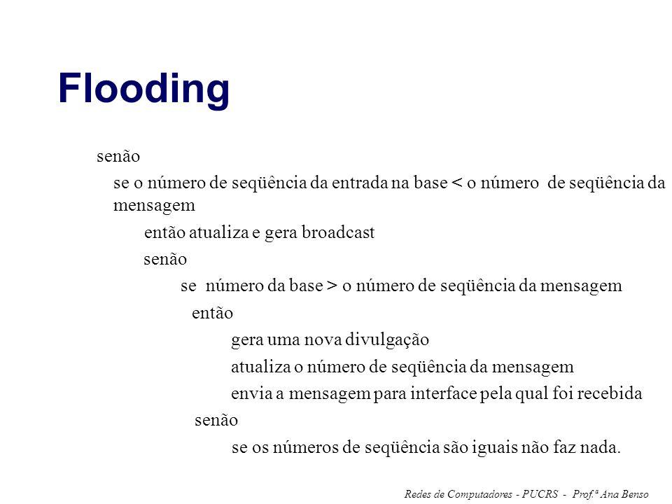 Flooding senão. se o número de seqüência da entrada na base < o número de seqüência da mensagem. então atualiza e gera broadcast.