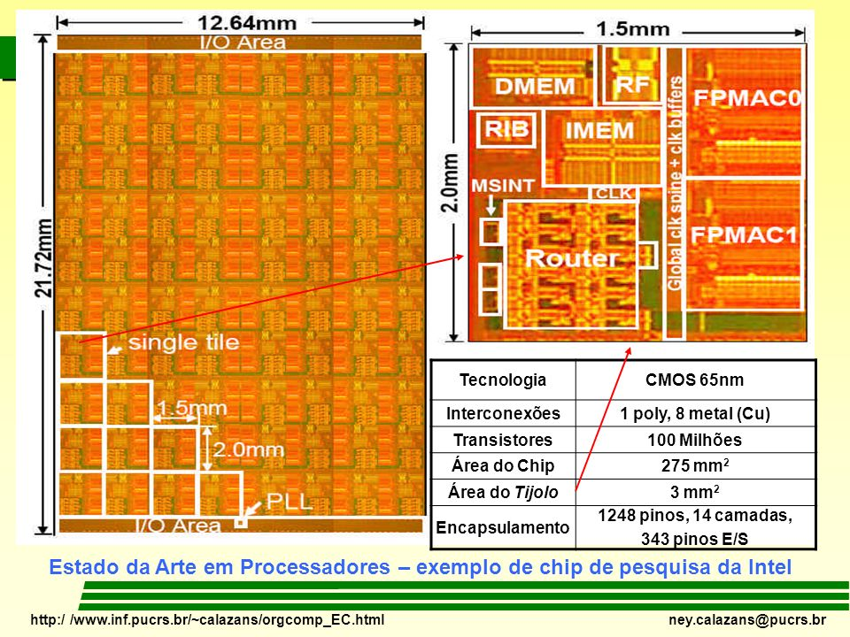 Estado da Arte em Processadores – exemplo de chip de pesquisa da Intel
