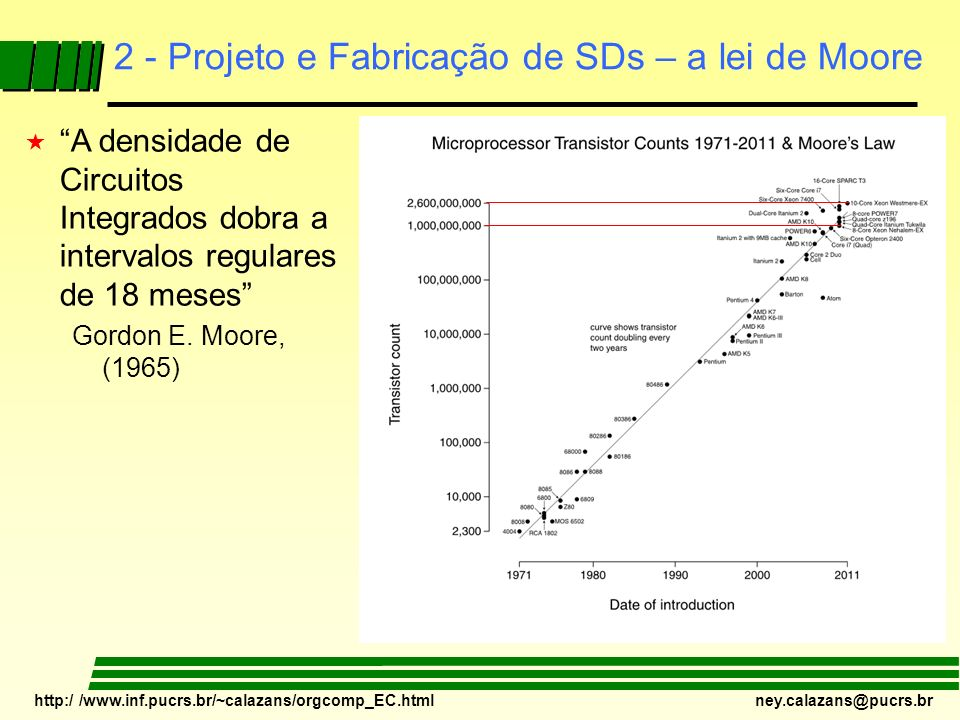 2 - Projeto e Fabricação de SDs – a lei de Moore