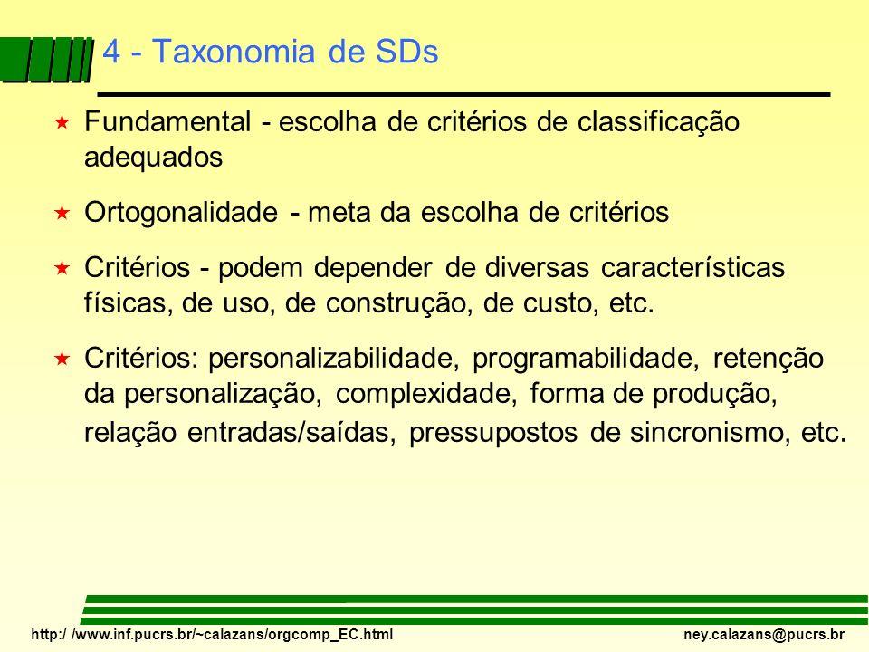4 - Taxonomia de SDsFundamental - escolha de critérios de classificação adequados. Ortogonalidade - meta da escolha de critérios.